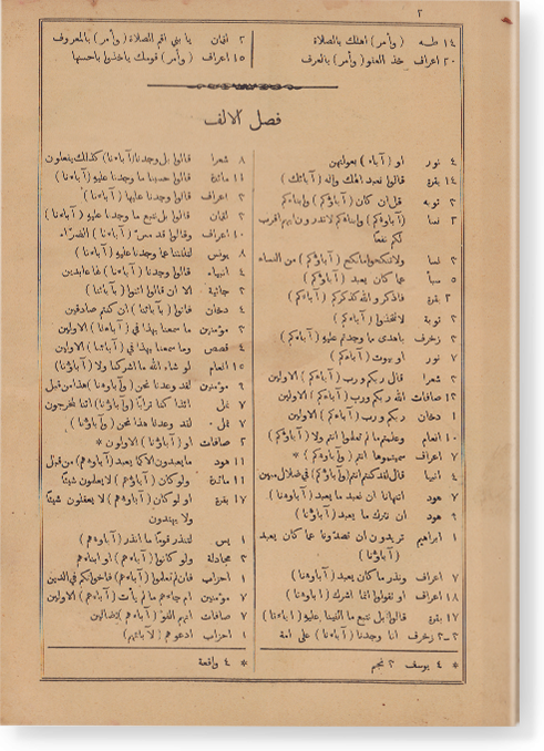 Мифтах кунуз аль-Куран. مفتاح كنوز القرآن
